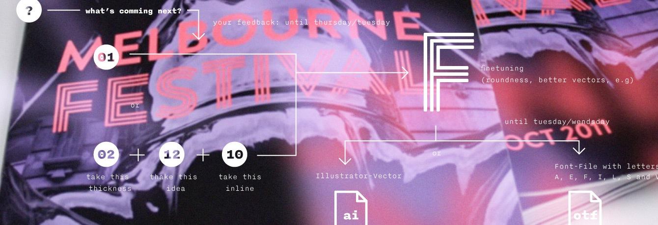 melbourne-festival_header_typedesign_lettering_jakob-runge