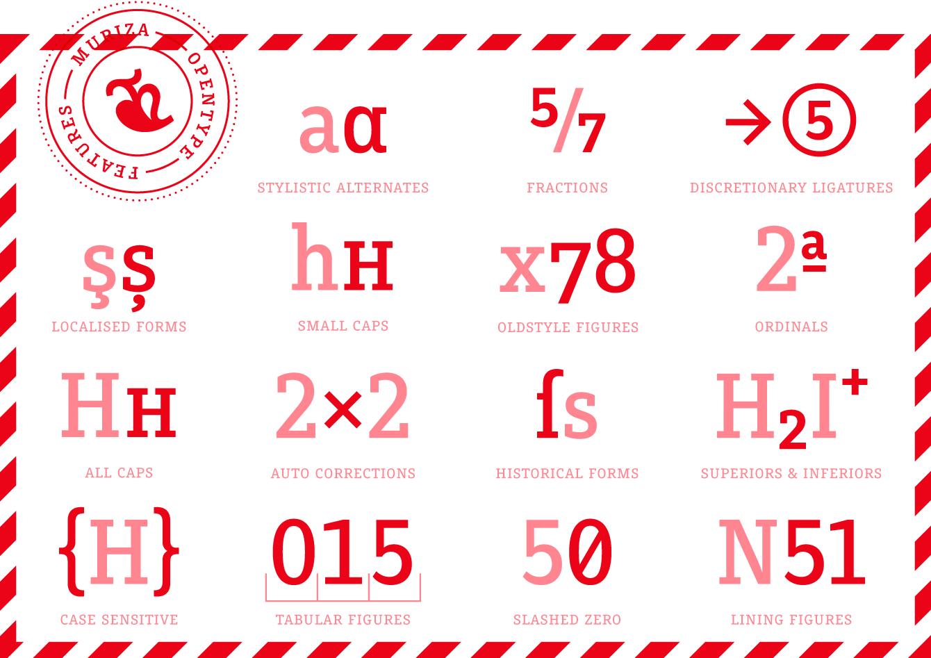 muriza_09_typedesign_retail-font_juergen-schwarz_jakob-runge