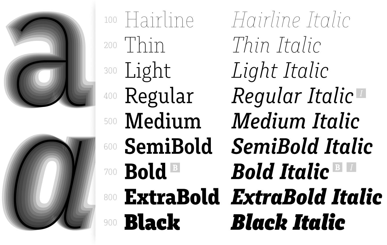muriza_10_typedesign_retail-font_juergen-schwarz_jakob-runge